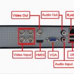 cctv-plires-sistima-kameres-asfaleias-12